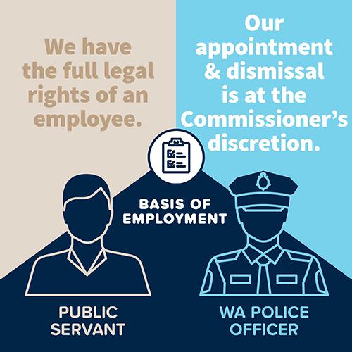 WAPU PSvPO BasisEmployment web
