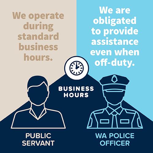 WAPU PSvPO BusinessHours web