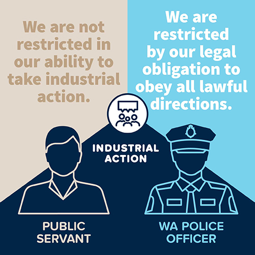 WAPU PSvPO IndustrialAction web