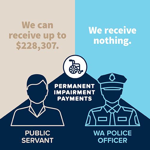 WAPU PSvPO PermanentImpairment web
