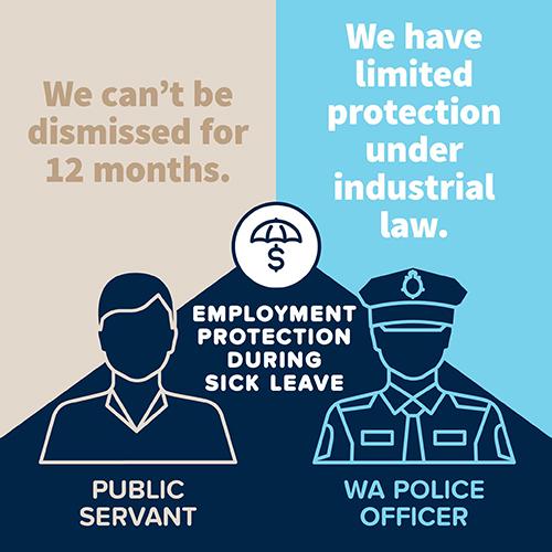 WAPU PSvPO ProtectionSickLeave web