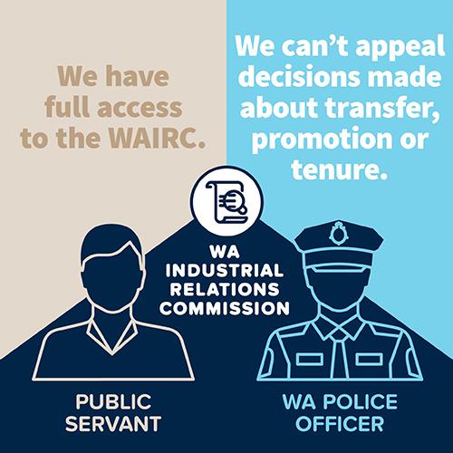 WAPU PSvPO WAIRC web