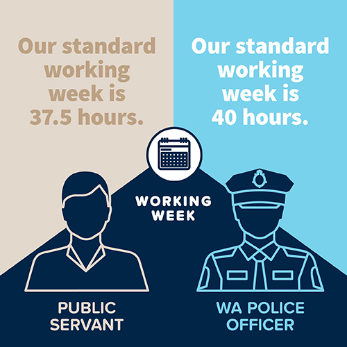 WAPU PSvPO WorkWeek web